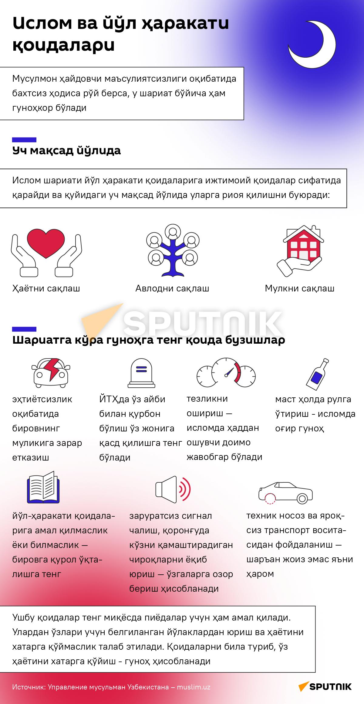 Ислам и ПДД уз десктоп - Sputnik Ўзбекистон
