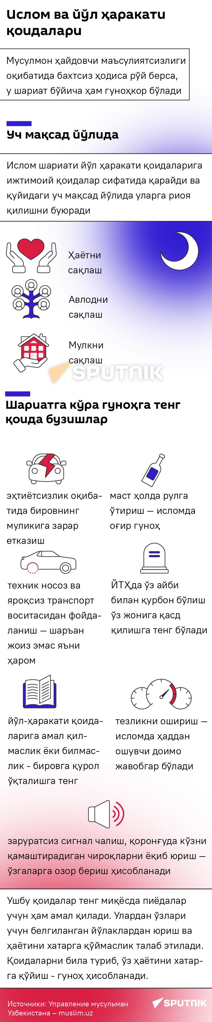 Ислам и ПДД уз мобильная - Sputnik Ўзбекистон