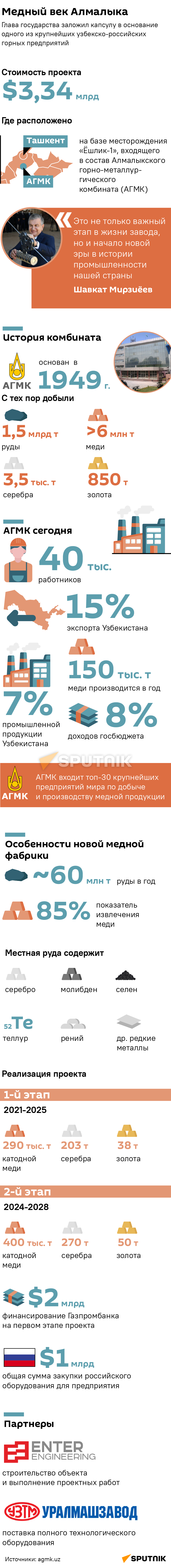 Медный век Алмалыка мобилка - Sputnik Узбекистан