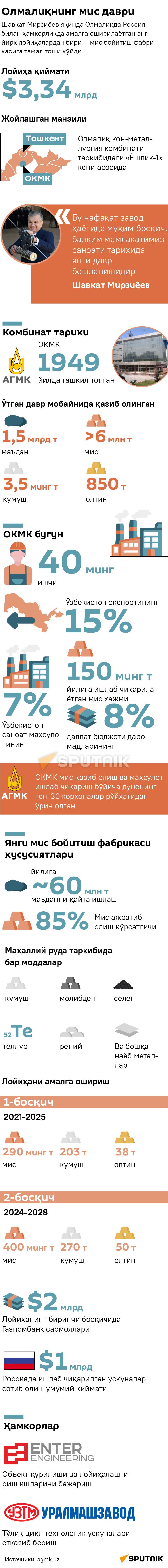 Mednыy vek Almalыka uz mobilnaya - Sputnik Oʻzbekiston