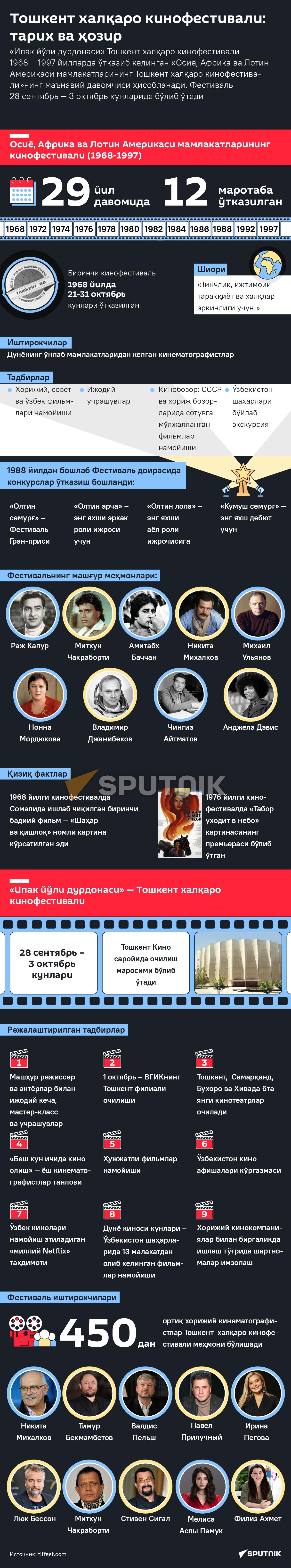 Toshkent kino festivali - Sputnik Oʻzbekiston