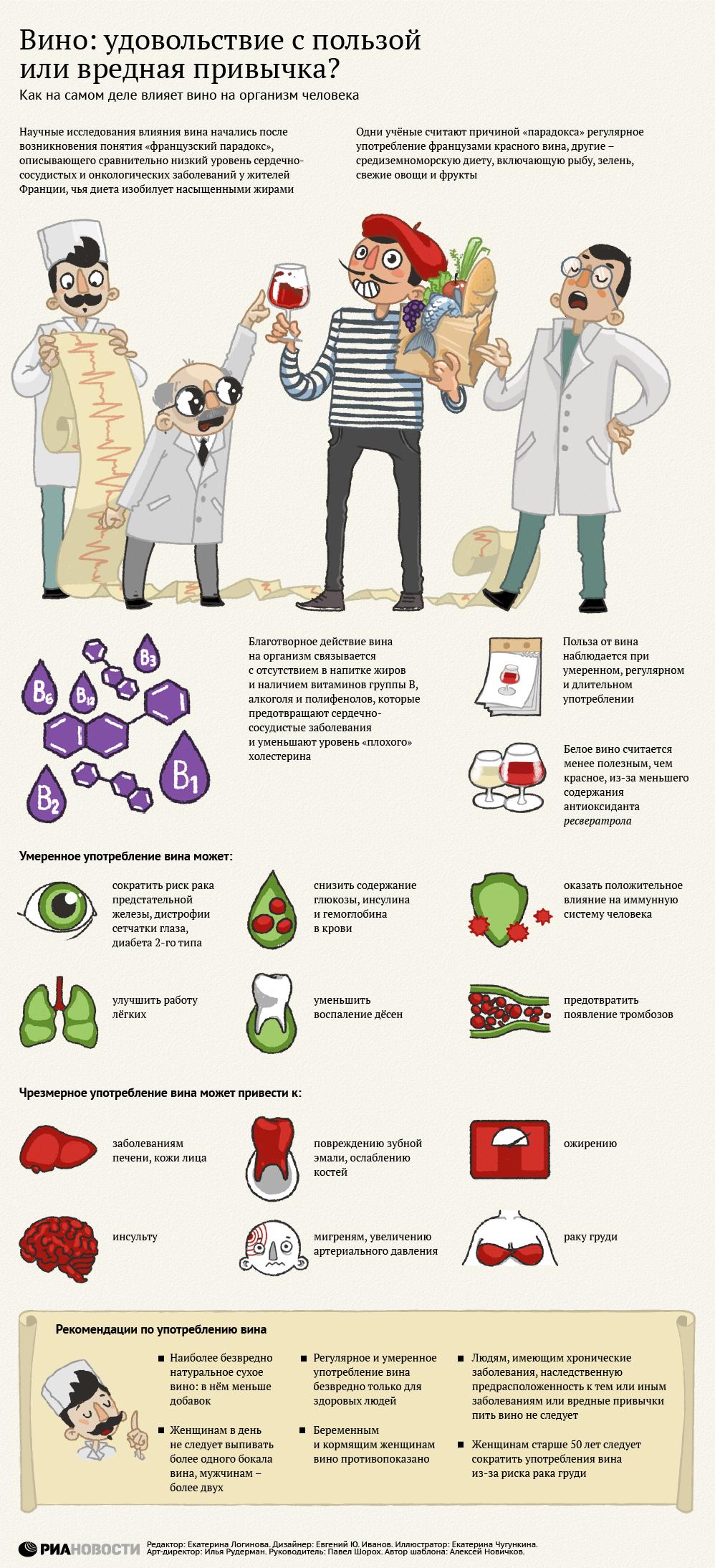 Вино: удовольствие с пользой или вредная привычка? - Sputnik Узбекистан