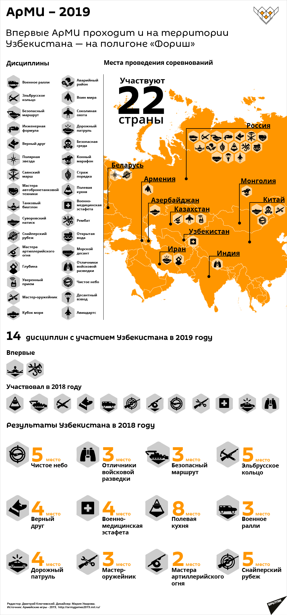 Узбекистан на АрМИ-2019 - Sputnik Узбекистан