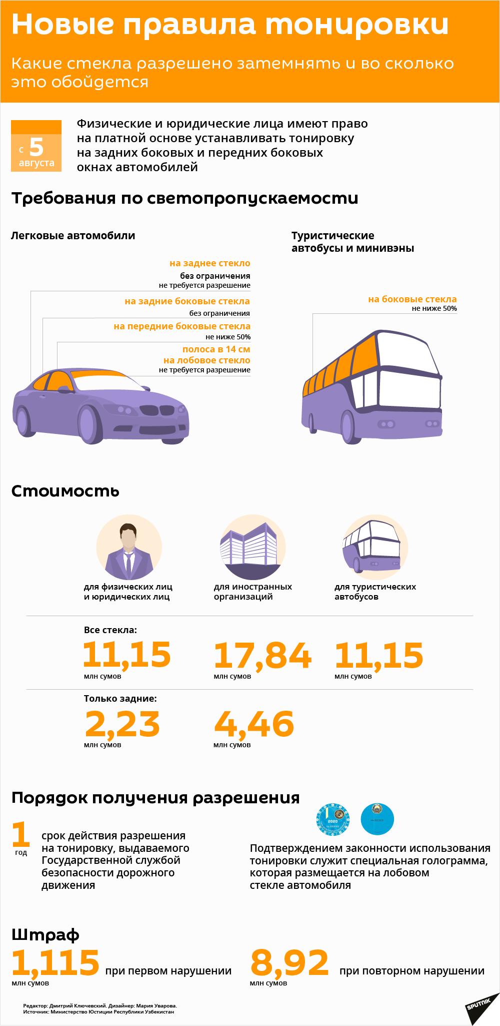 Все, что нужно знать о тонировке в Узбекистане - Sputnik Узбекистан