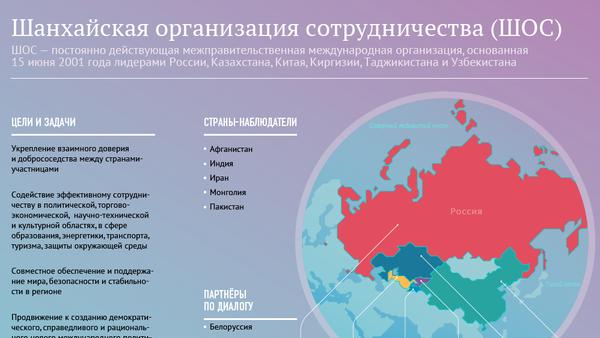 Shanxay hamkorlik tashkiloti - Sputnik Oʻzbekiston