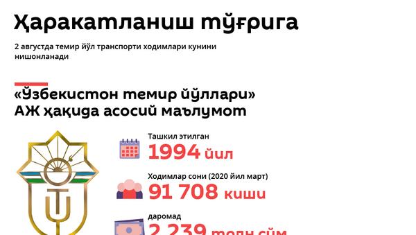 Ўзбекистон темир йўллари – ютуқлар ва режалар - Sputnik Ўзбекистон