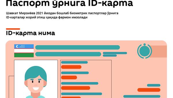 ID-karta uzb - Sputnik Oʻzbekiston