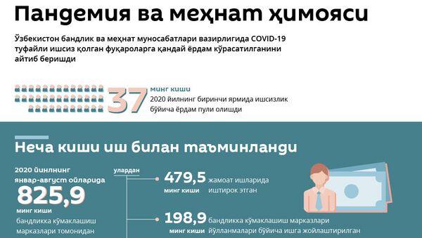 Mehnat vazirligi - Sputnik Oʻzbekiston