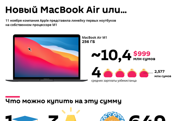 Что можно купить в Узбекистане за один MacBook - Sputnik Узбекистан