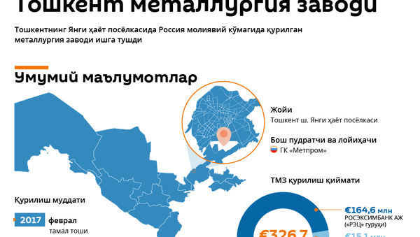 ТМЗ на узбекском - Sputnik Ўзбекистон