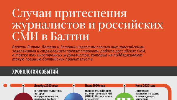 Случаи притеснения журналистов и российских СМИ в Балтии - Sputnik Узбекистан