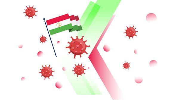 Tadjikistan pobedil COVID-19 - YouTube - Sputnik Oʻzbekiston