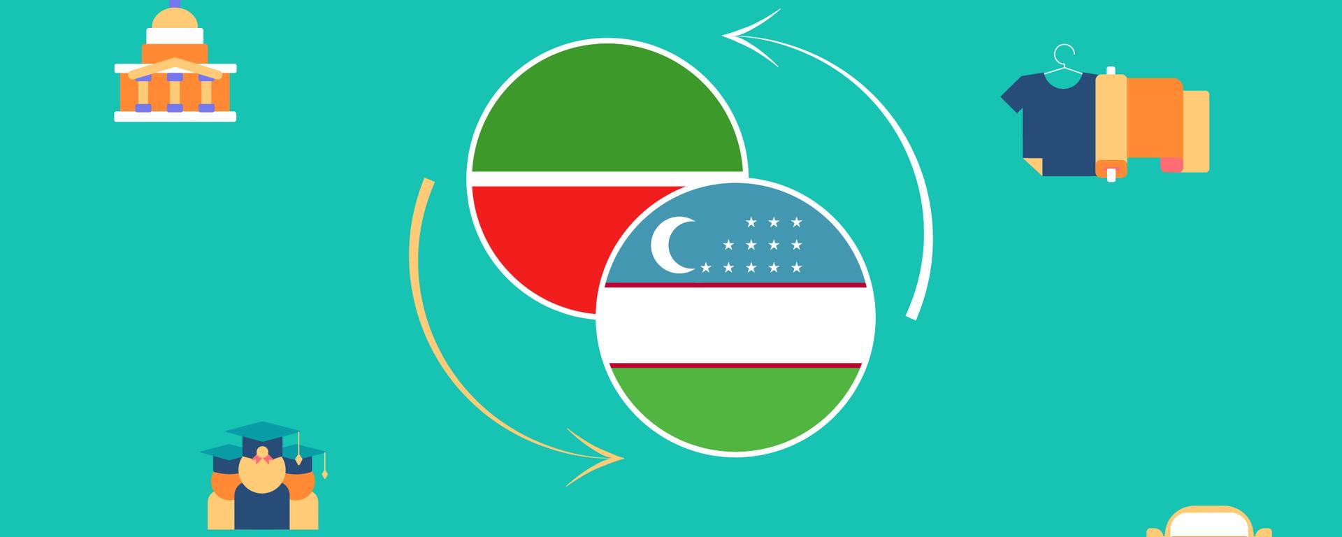 Сотрудничество Узбекистана и Татарстана - Sputnik Узбекистан, 1920, 17.06.2021