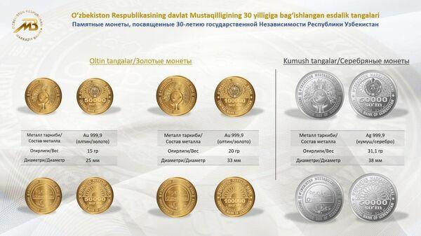Памятные монеты в честь 30-летия Независимости - Sputnik Узбекистан