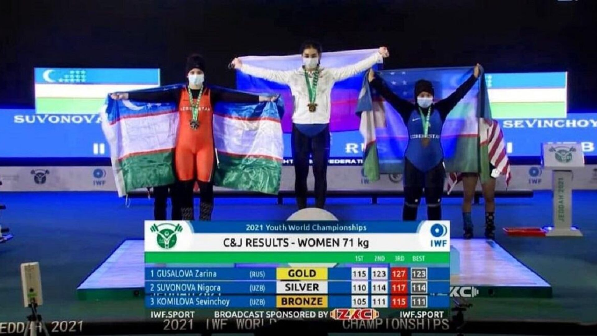 Нигора Сувонова и Севинчой Комилова завоевали 4 медали на чемпионата мира по тяжёлой атлетике среди юниоров в Саудовской Аравии - Sputnik Ўзбекистон, 1920, 10.10.2021