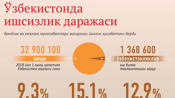 Ўзбекистонда ишсизлик даражаси - Sputnik Ўзбекистон
