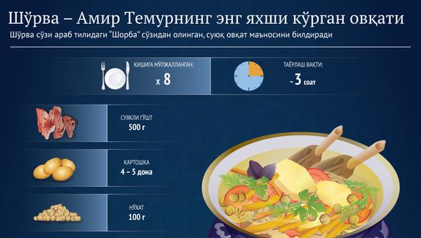 Shoʻrva - Amir Temurning eng yaxshi koʻrgan taomi - Sputnik Oʻzbekiston