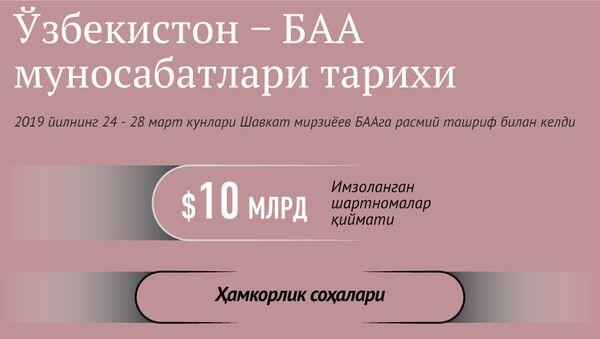 Ўзбекистон - БАА муносабатлари - Sputnik Ўзбекистон