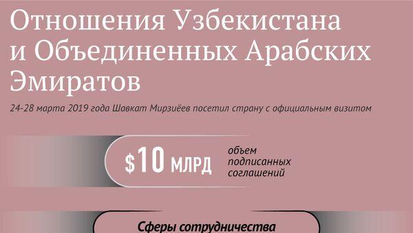 Отношения Узбекистана и ОАЭ - Sputnik Узбекистан