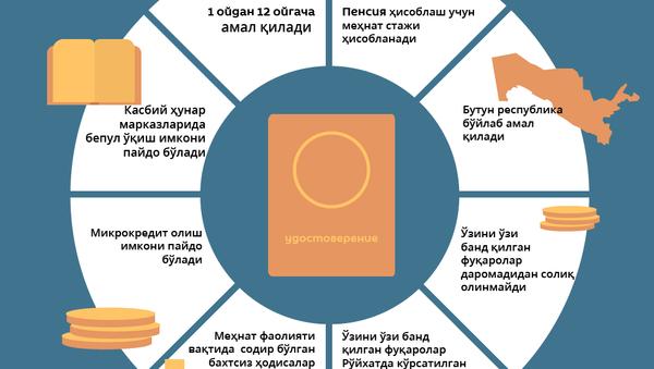 Oʻzini oʻzi band qilish guvohnomasi - Sputnik Oʻzbekiston