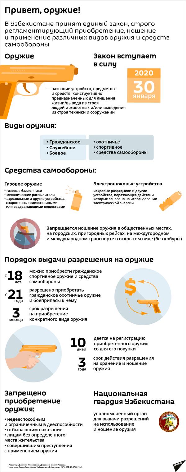 Закон Об оружии в Узбекистане - Sputnik Узбекистан