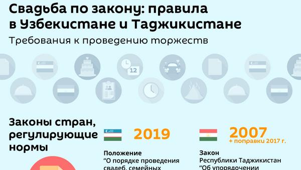 Правила поведения свадеб в Узбекистане и в Таджикистане - Sputnik Узбекистан