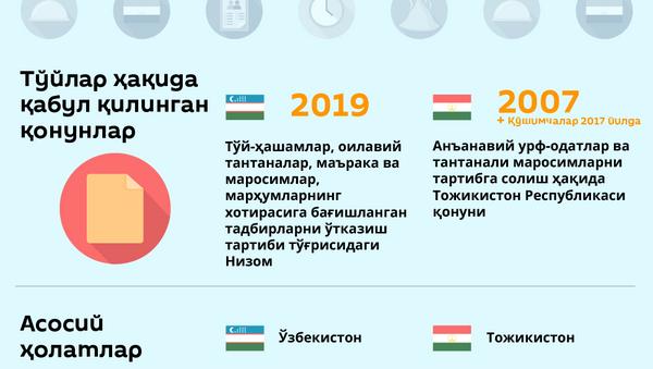 Oʻzbek-tojik toʻylari - Sputnik Oʻzbekiston