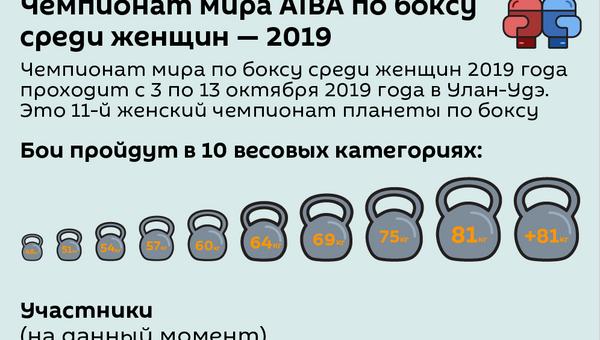 ЧМ по боксу среди женщин в Улан-Удэ - Sputnik Узбекистан