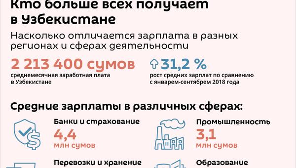 Кто больше всех получает в Узбекистане - Sputnik Узбекистан