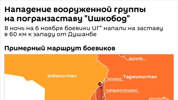 Нападение вооруженной группы на погранзаставу Ишкобод - Sputnik Узбекистан