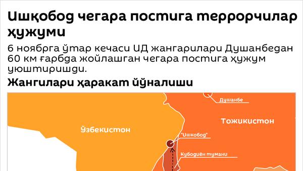 Tojikiston chegara postiga hujum - Sputnik Oʻzbekiston