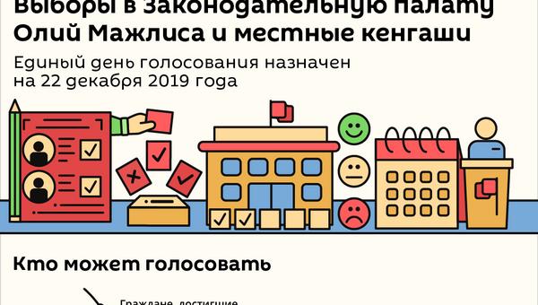 Парламентские выборы 2019 в Узбекистане - Sputnik Узбекистан