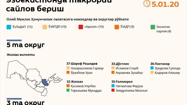 Oʻzbekistonda takroriy ovoz berish - Sputnik Oʻzbekiston