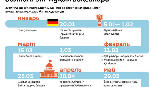 Ўзбекистон: 2019 йилнинг энг муҳим воқеалари - Sputnik Ўзбекистон