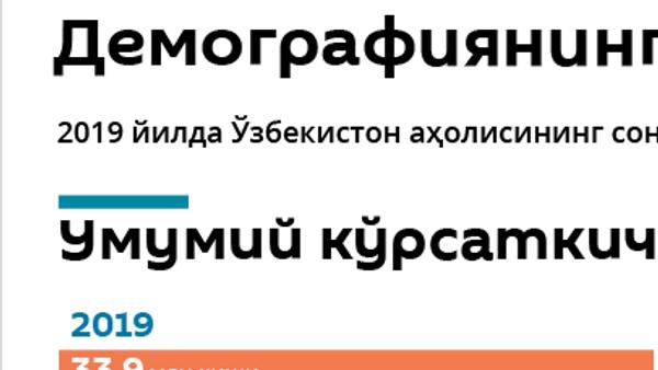 Ўзбекистон аҳолиси: туғилганлар, миграция ва никоҳлар сони - Sputnik Ўзбекистон