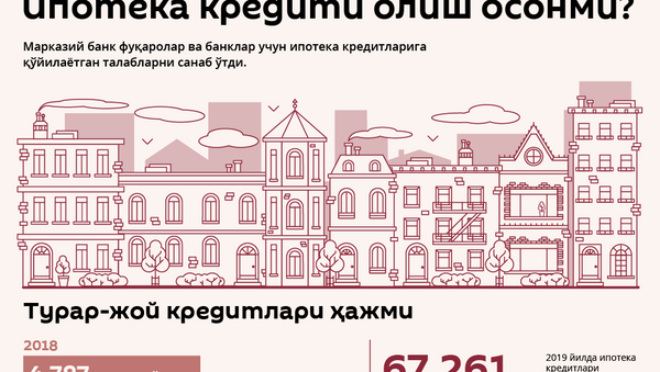 Ипотека кредити – асосий талаблар - Sputnik Ўзбекистон