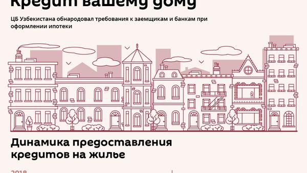 Требования к ипотеке для заемщиков и банков - Sputnik Узбекистан