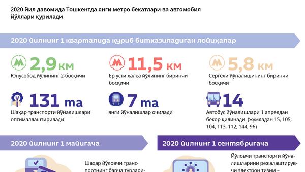 Тошкент транспорти - Sputnik Ўзбекистон