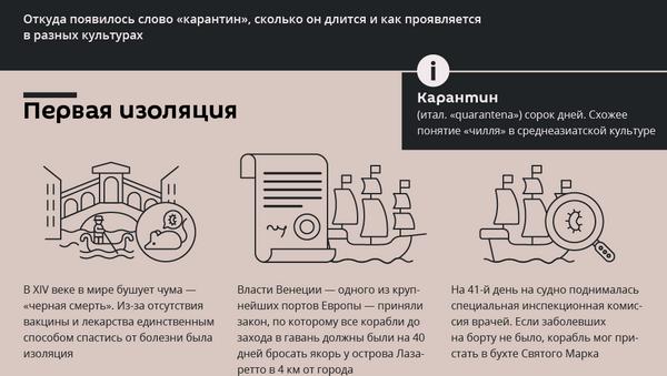 Кто придумал карантин и сколько он должен длиться - Sputnik Узбекистан