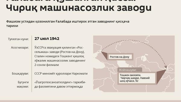 Чирчиқ заводи - Sputnik Ўзбекистон