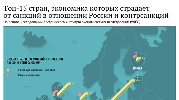 Sputnik.Факты: ЕС несет большие потери от санкций против РФ - Sputnik Узбекистан