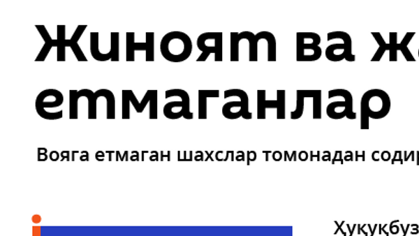 Вояга етмаганлар – ҳуқуқбузарлик статистикаси  - Sputnik Ўзбекистон
