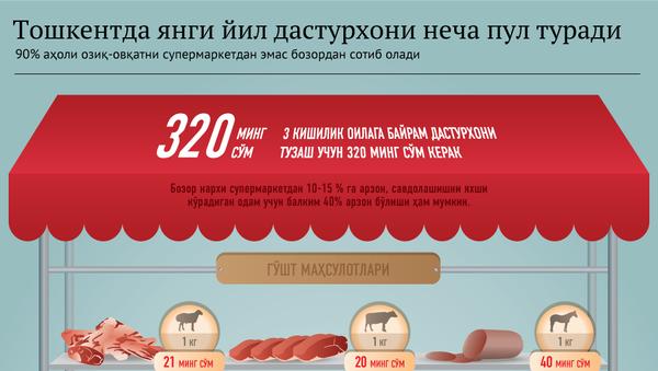 Yangi yil dasturxoni - Sputnik Oʻzbekiston