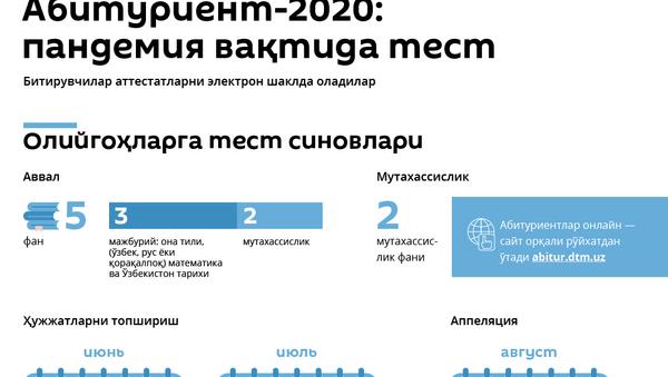 Абитуриент-2020: пандемия вақтида тест синовлари - Sputnik Ўзбекистон