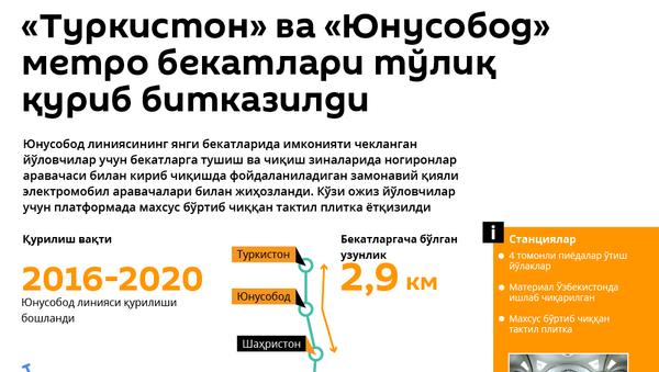 Yunusobod yoʻlining Turkiston va Yunusobod metro bekatlari  - Sputnik Oʻzbekiston