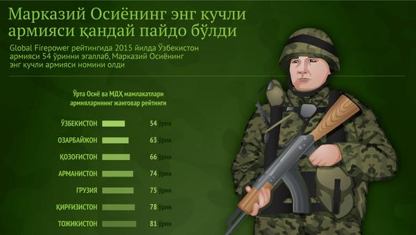 Ўзбекистон армияси - Sputnik Ўзбекистон