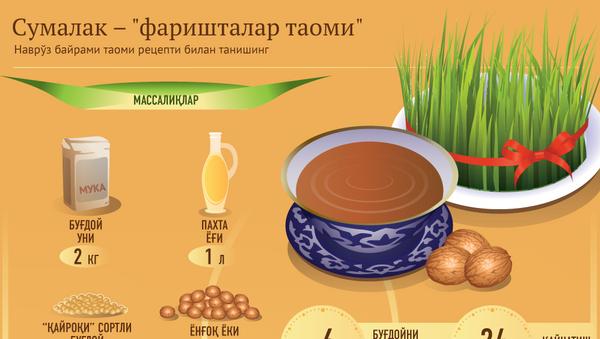 Сумалак - фаришталар таоми - Sputnik Ўзбекистон