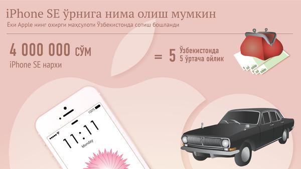 iPhone Se ўрнига нима олиш мумкин - Sputnik Ўзбекистон
