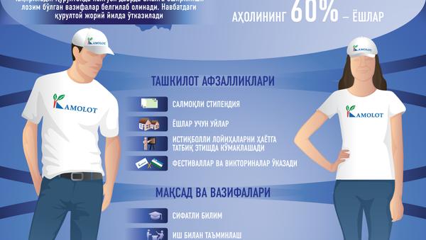 Kamolot yoshlar ijtimoiy harakati - Sputnik Oʻzbekiston
