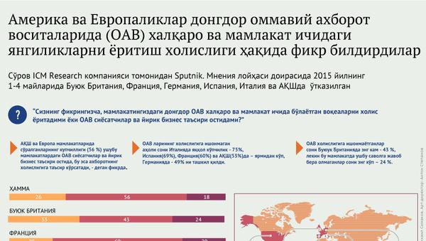 Amerika va Yevropa OAV siyosat va yirik biznes ta'siri ostida - Sputnik Oʻzbekiston